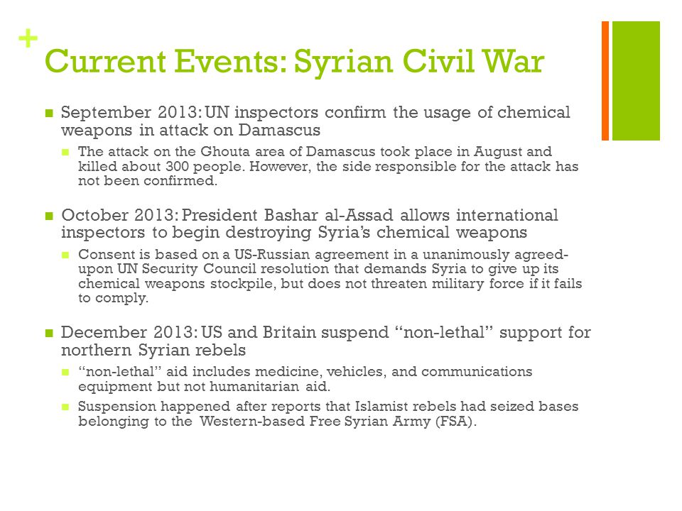 Current Events: Syrian Civil War
