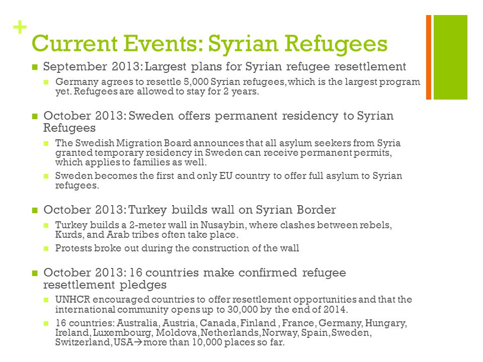 Current Events: Syrian Refugees