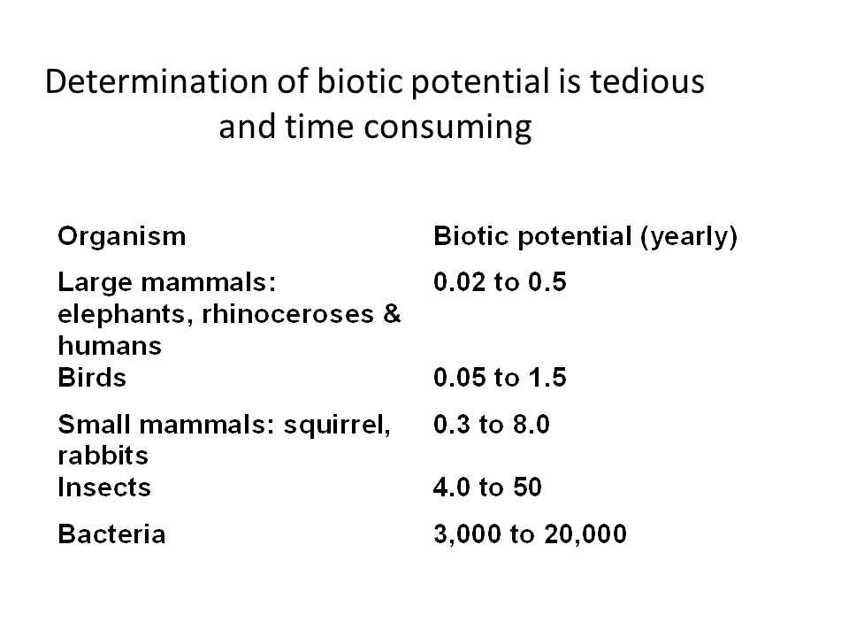 Determination of biotic potential is tedious and time consuming