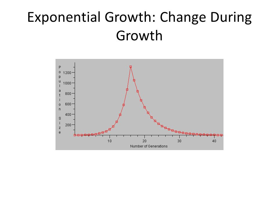 Exponential Growth: Change During Growth