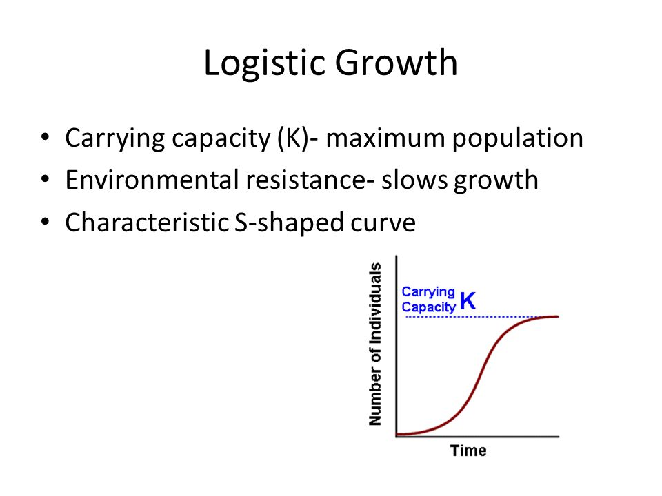 Logistic Growth Carrying capacity (K)- maximum population