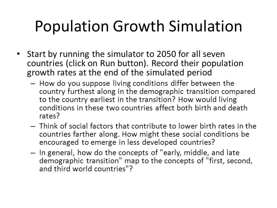 Population Growth Simulation