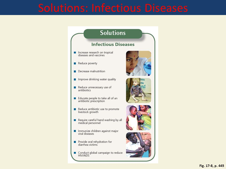 Solutions: Infectious Diseases