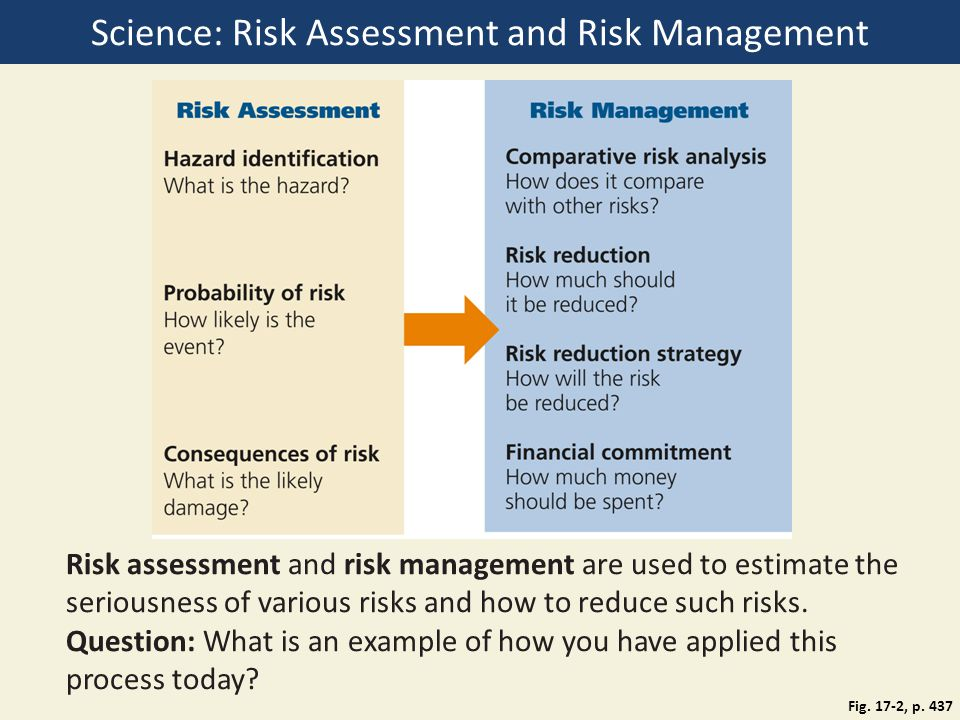 Science: Risk Assessment and Risk Management