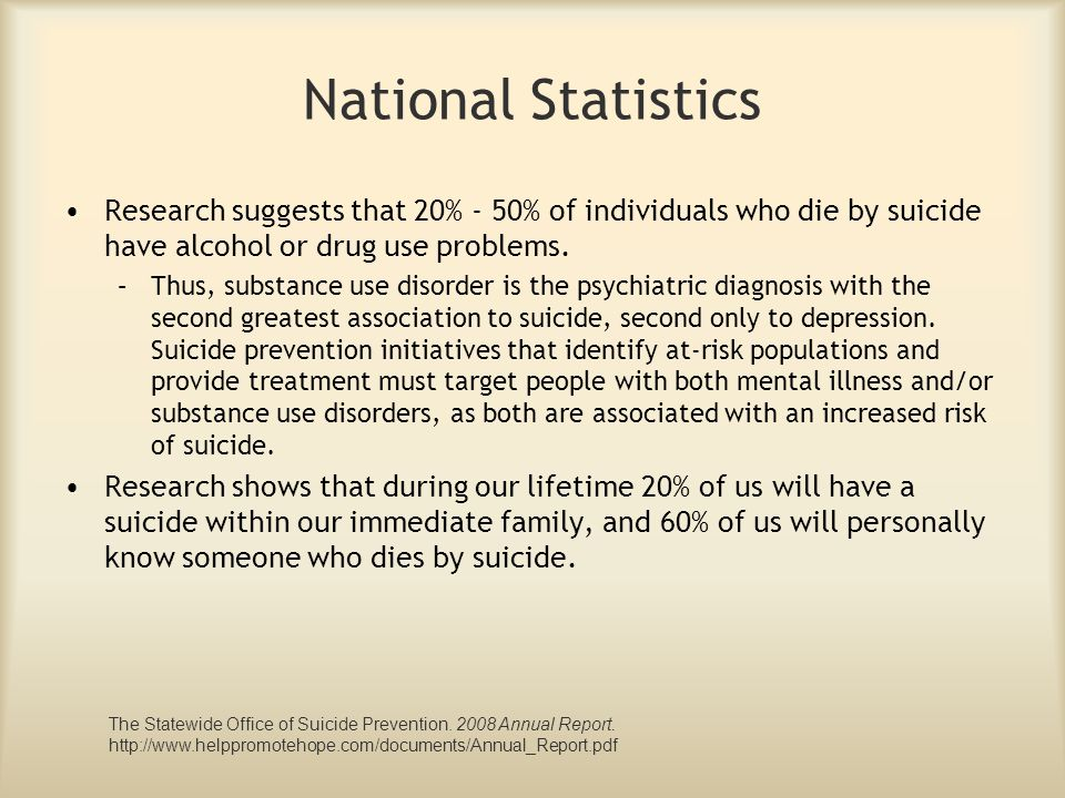National Statistics Research suggests that 20% - 50% of individuals who die by suicide have alcohol or drug use problems.
