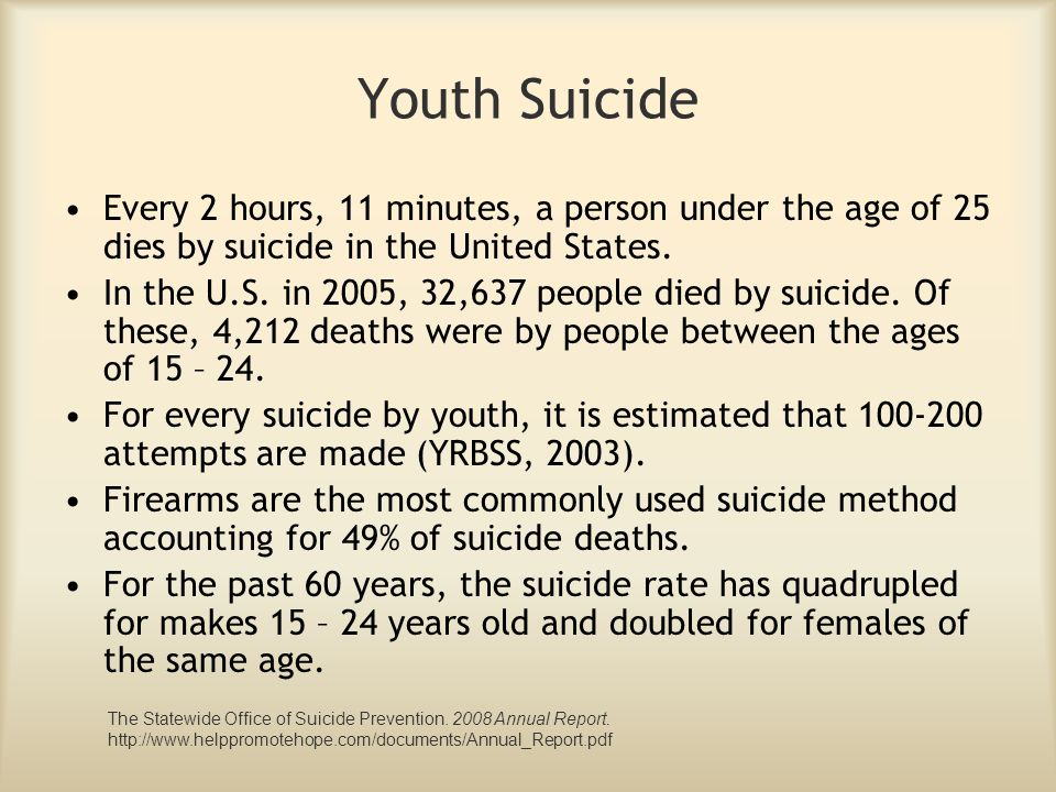 Youth Suicide Every 2 hours, 11 minutes, a person under the age of 25 dies by suicide in the United States.