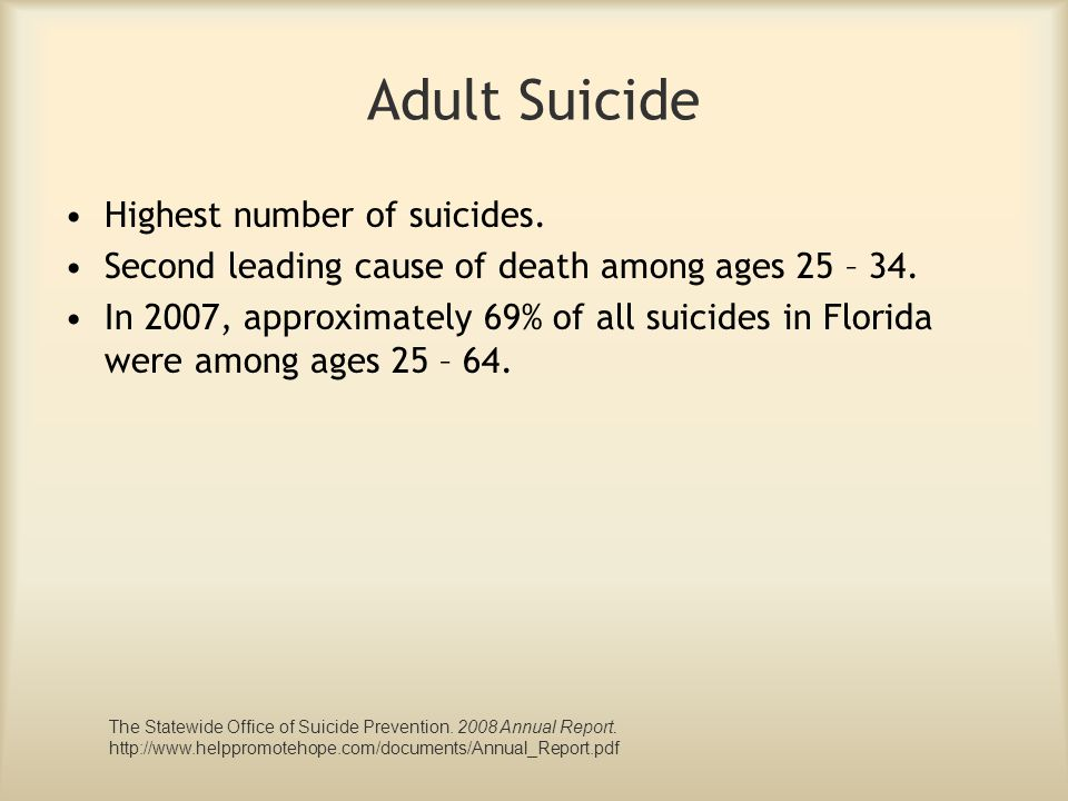 Adult Suicide Highest number of suicides.