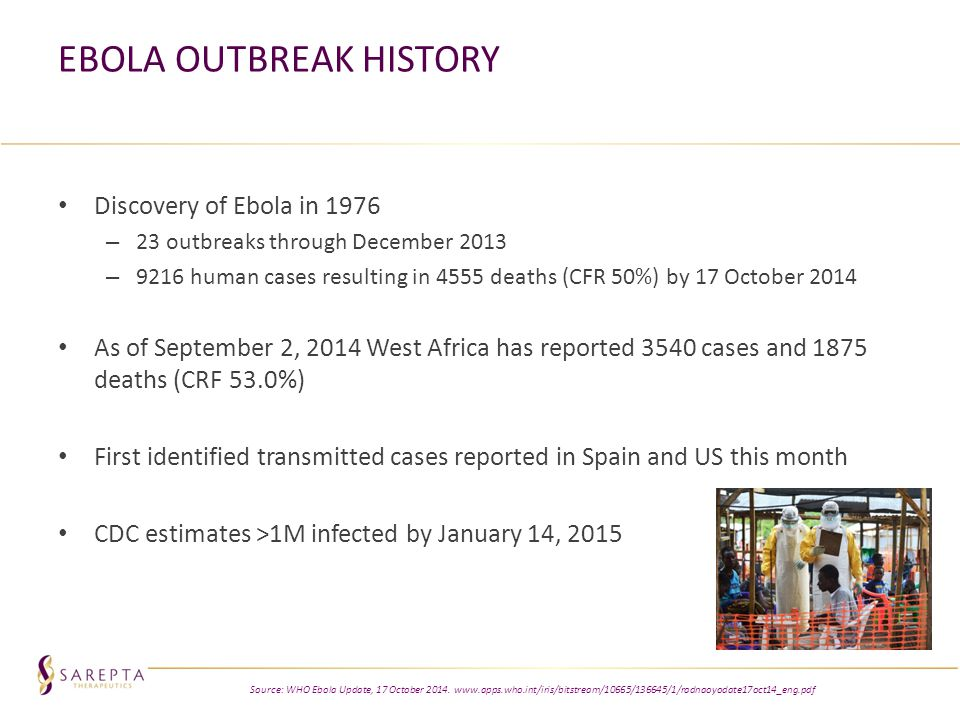 Ebola Outbreak History