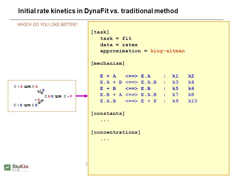 Initial rate kinetics in DynaFit vs. traditional method