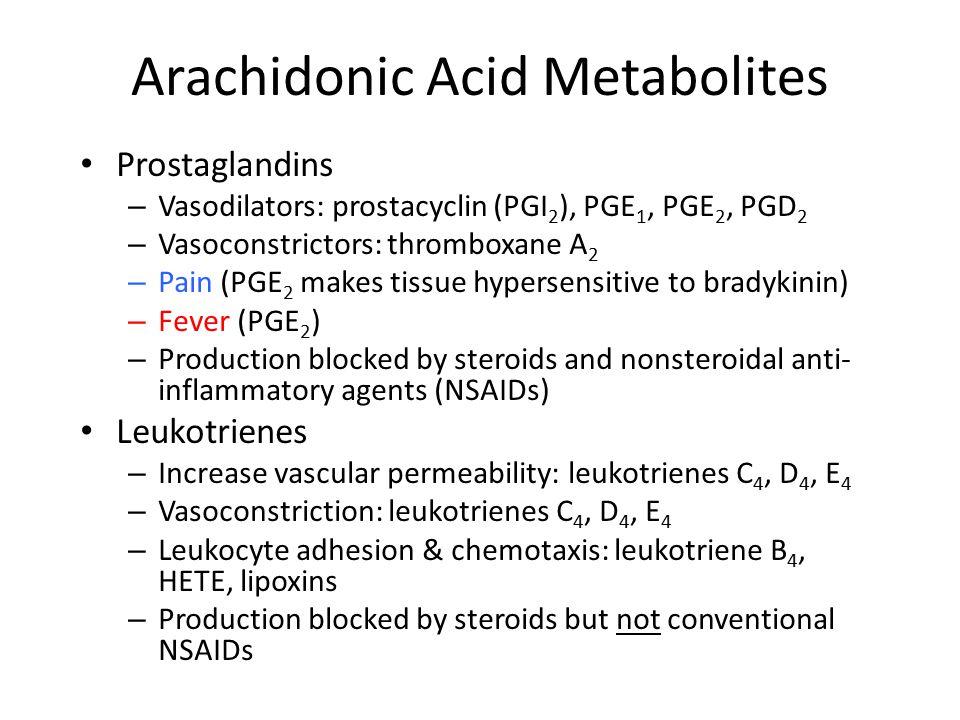 Arachidonic Acid Metabolites