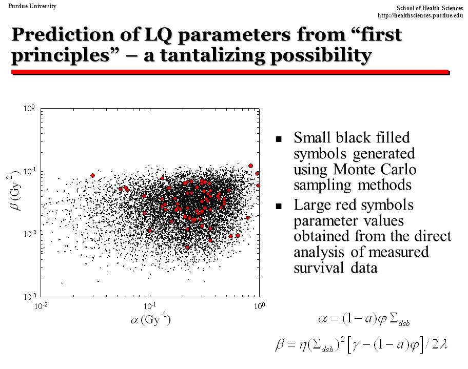 Prediction of LQ parameters from first principles – a tantalizing possibility