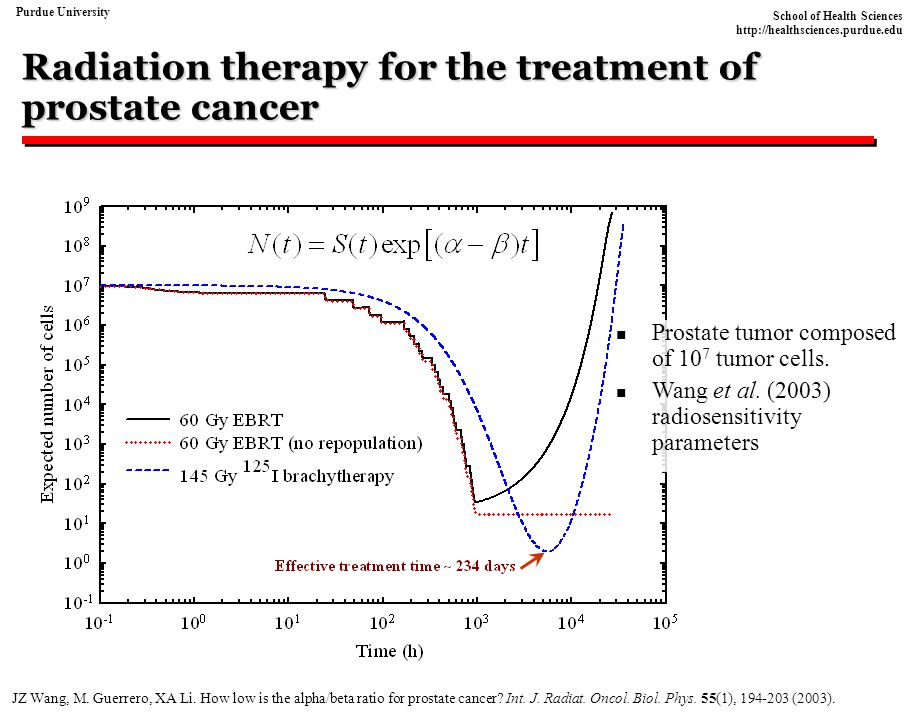 Radiation therapy for the treatment of prostate cancer