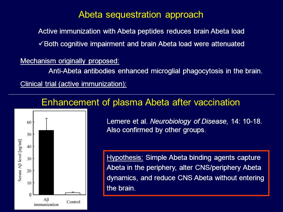 Abeta sequestration approach