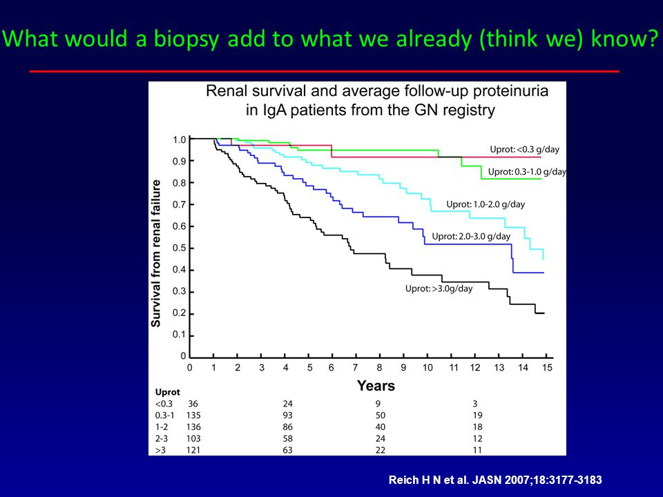 What would a biopsy add to what we already (think we) know