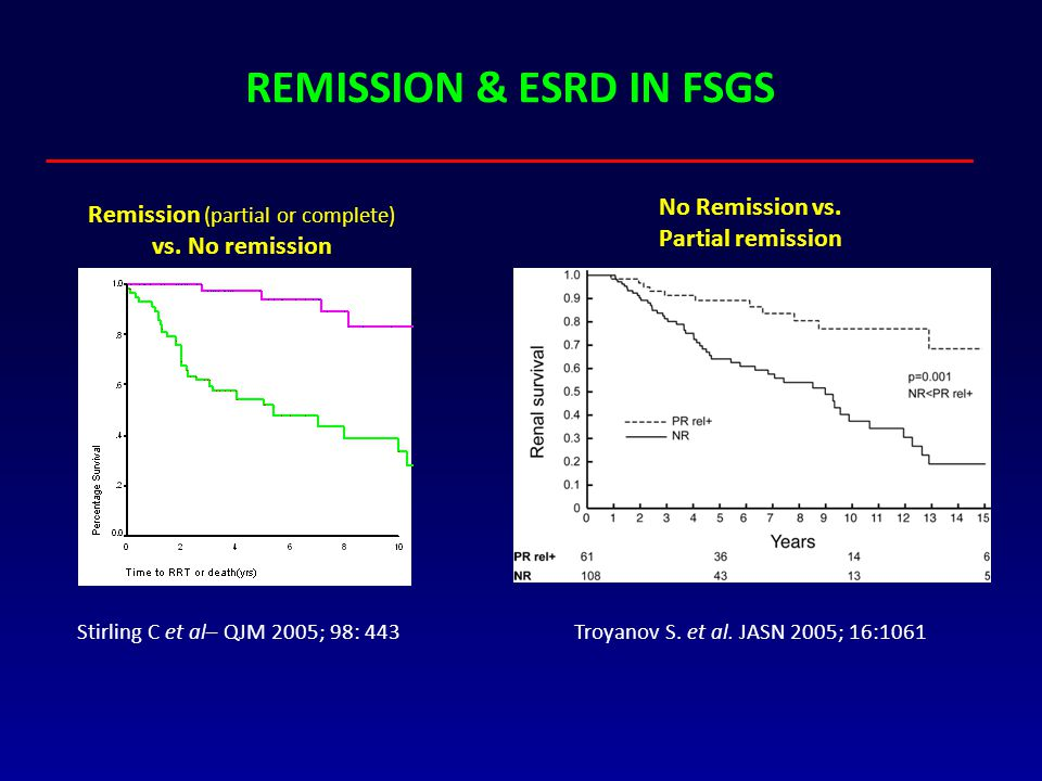 REMISSION & ESRD IN FSGS