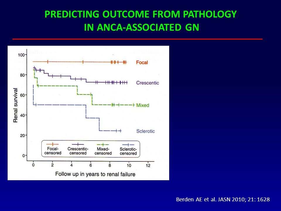 PREDICTING OUTCOME FROM PATHOLOGY