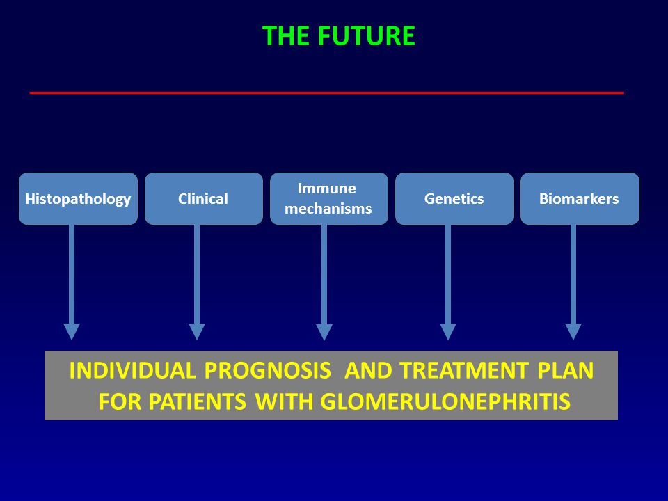THE FUTURE INDIVIDUAL PROGNOSIS AND TREATMENT PLAN