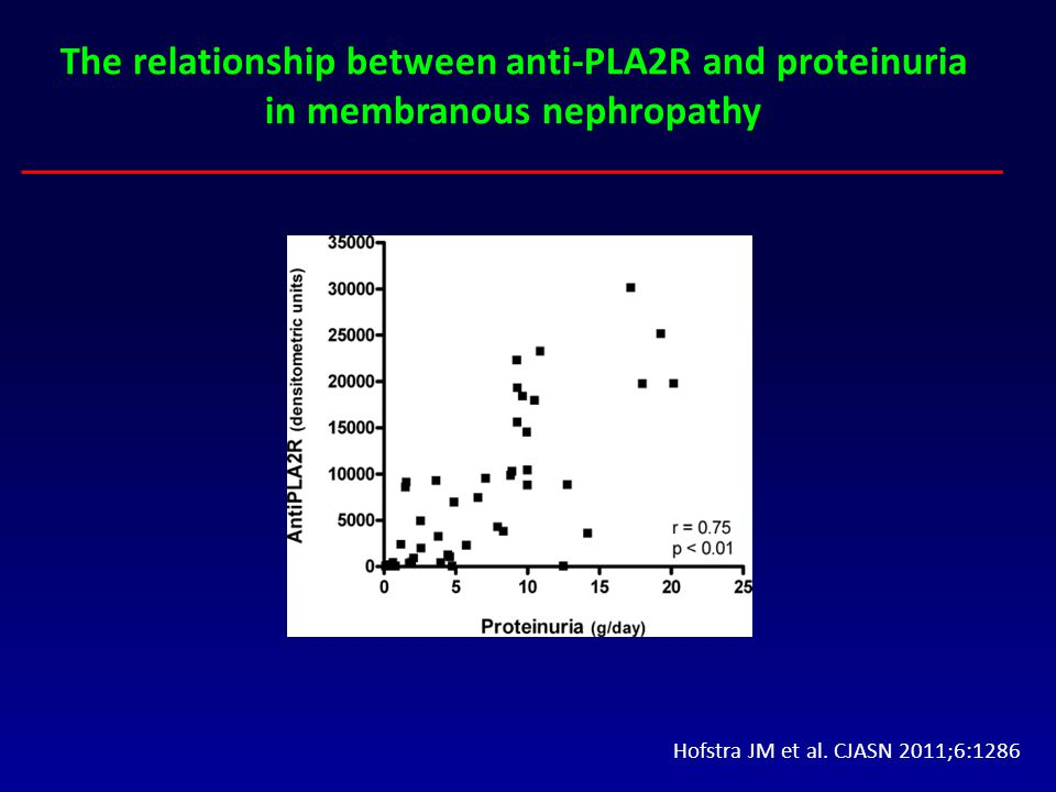 The relationship between anti-PLA2R and proteinuria