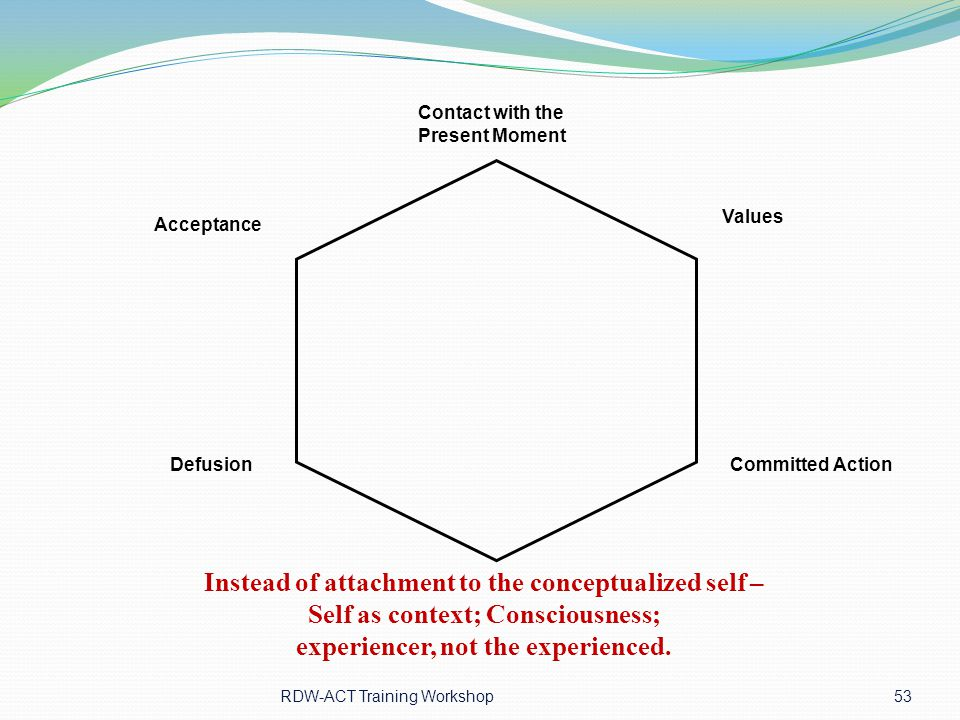 Instead of attachment to the conceptualized self –