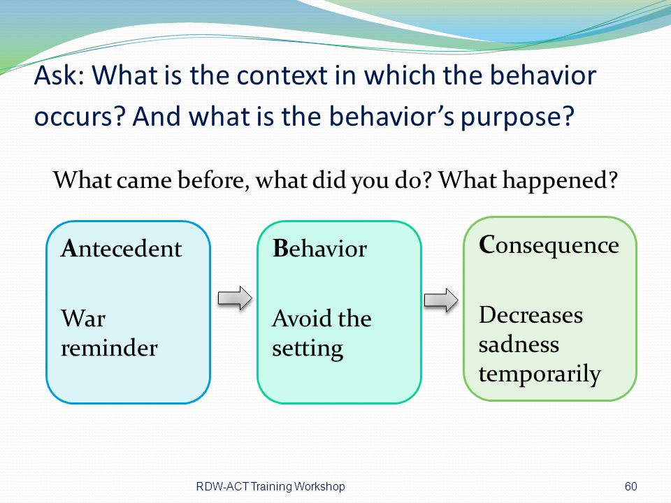 Ask: What is the context in which the behavior occurs