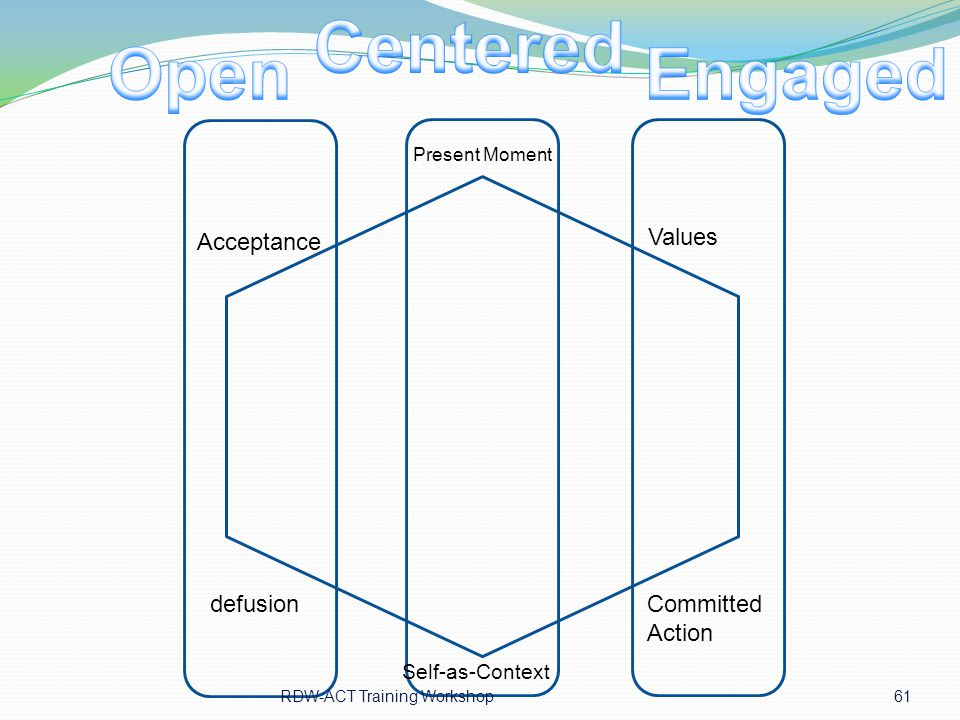 Centered Open Engaged Acceptance Values defusion Committed Action