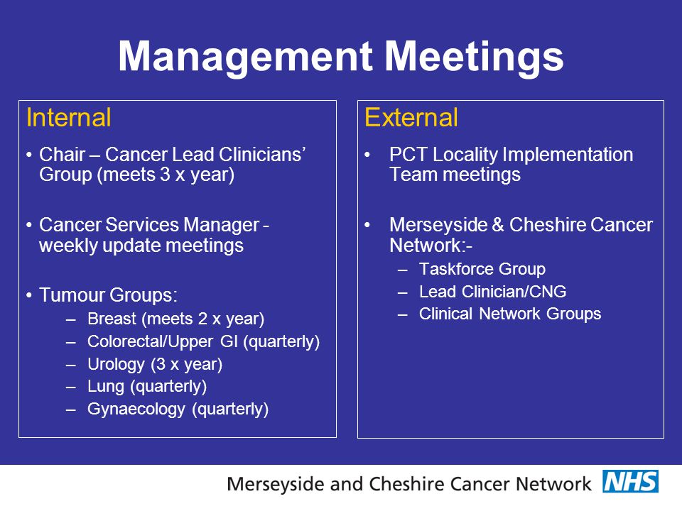 Management Meetings Internal External