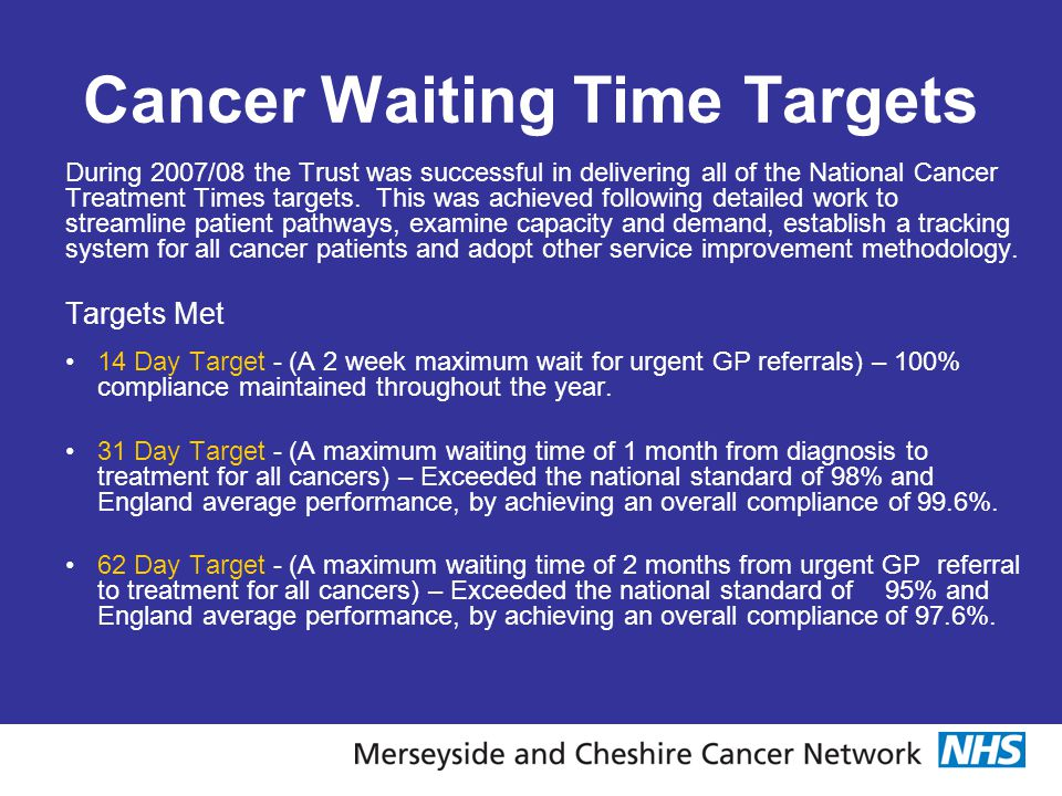 Cancer Waiting Time Targets