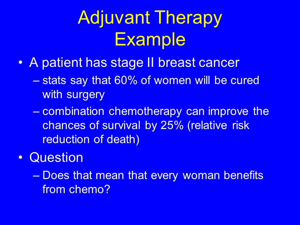 Adjuvant Therapy Example