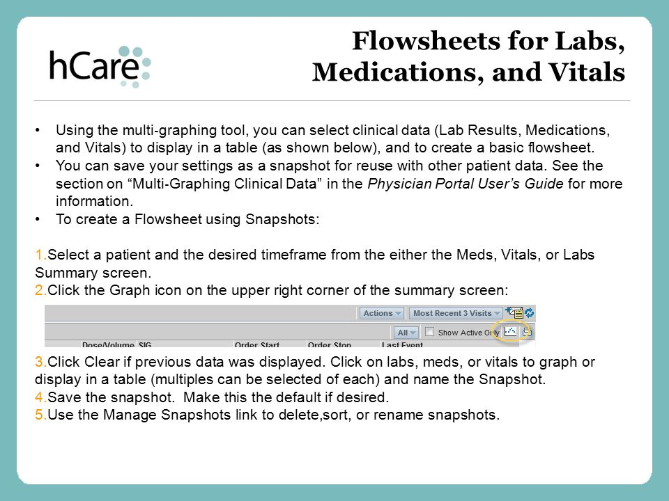 Flowsheets for Labs, Medications, and Vitals