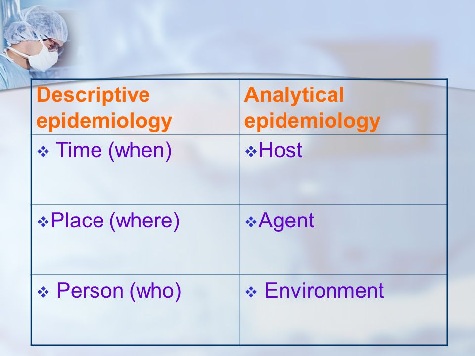 Descriptive epidemiology