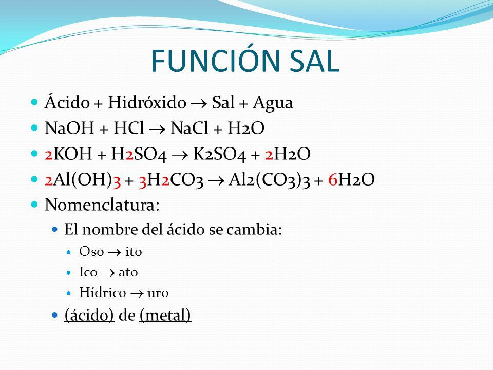 FUNCIÓN SAL Ácido + Hidróxido  Sal + Agua NaOH + HCl  NaCl + H2O