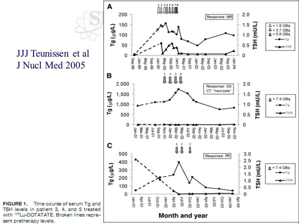 JJJ Teunissen et al J Nucl Med 2005