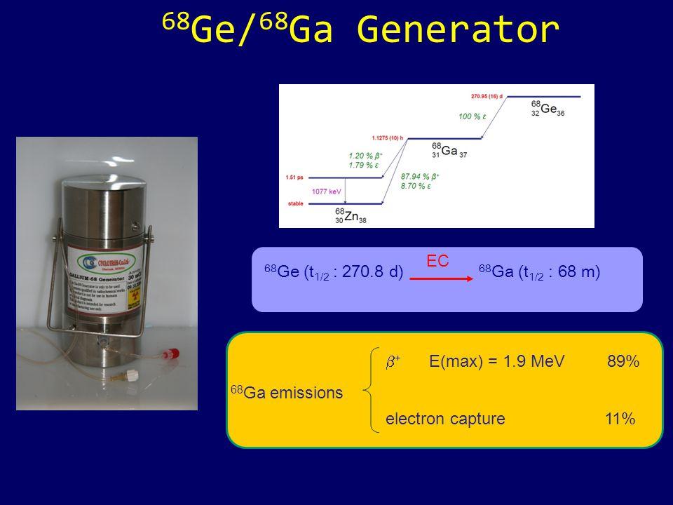 68Ge/68Ga Generator EC 68Ge (t1/2 : 270.8 d) 68Ga (t1/2 : 68 m)