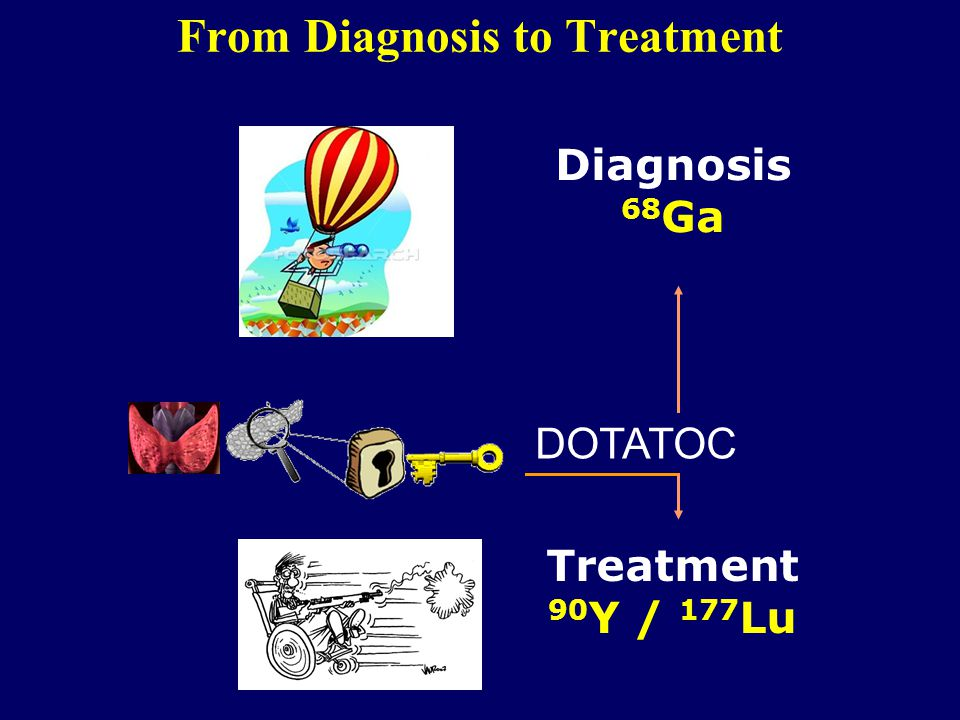 From Diagnosis to Treatment