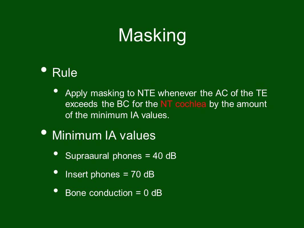 Masking Rule Minimum IA values