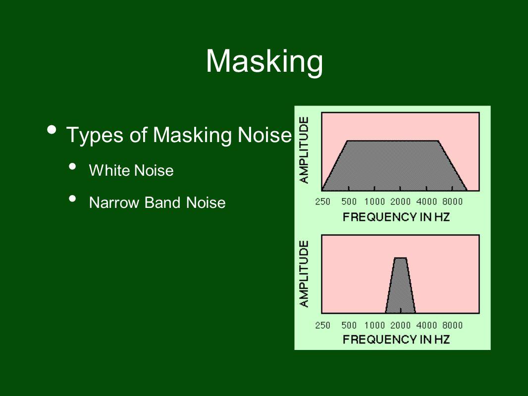 Masking Types of Masking Noise White Noise Narrow Band Noise