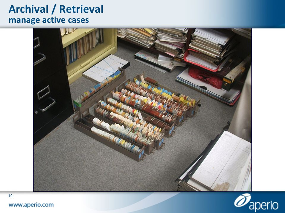 Archival / Retrieval manage active cases