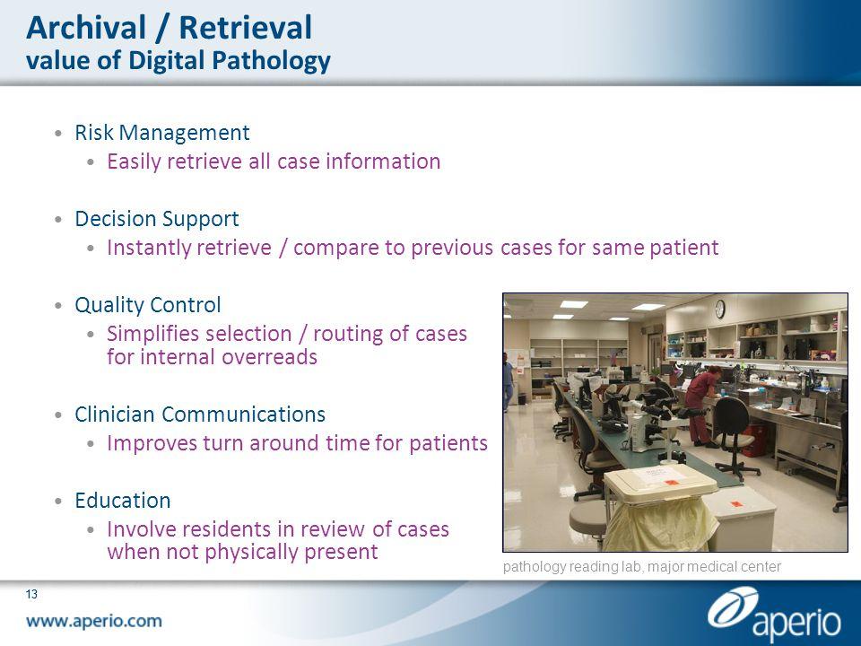 Archival / Retrieval value of Digital Pathology