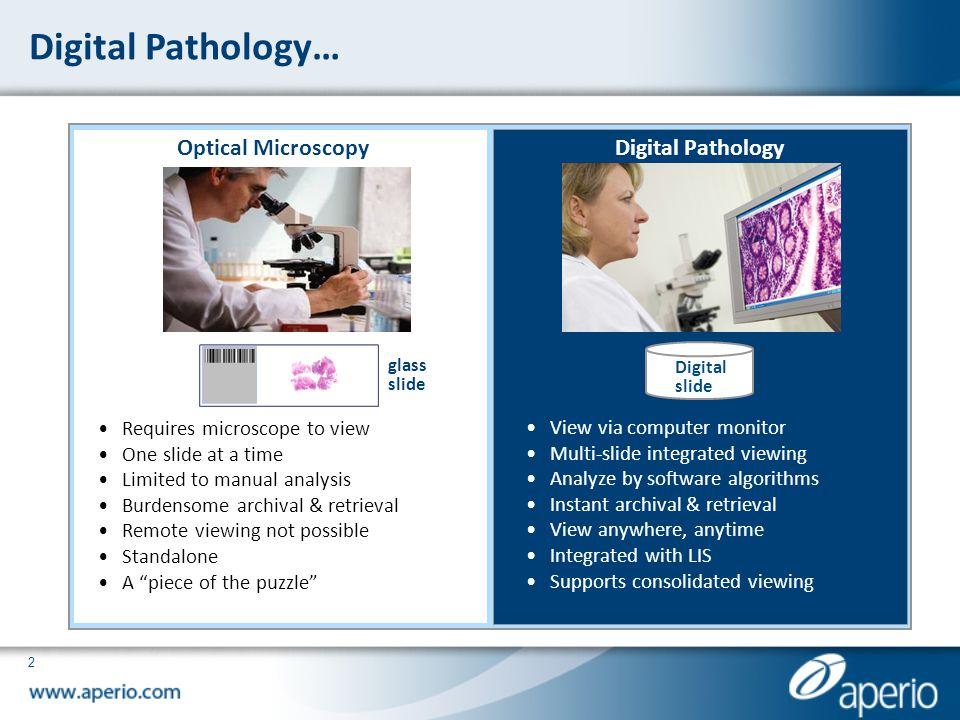 Digital Pathology… Optical Microscopy Digital Pathology