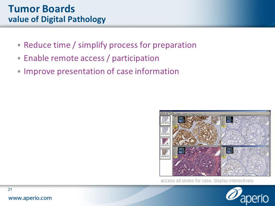 Tumor Boards value of Digital Pathology