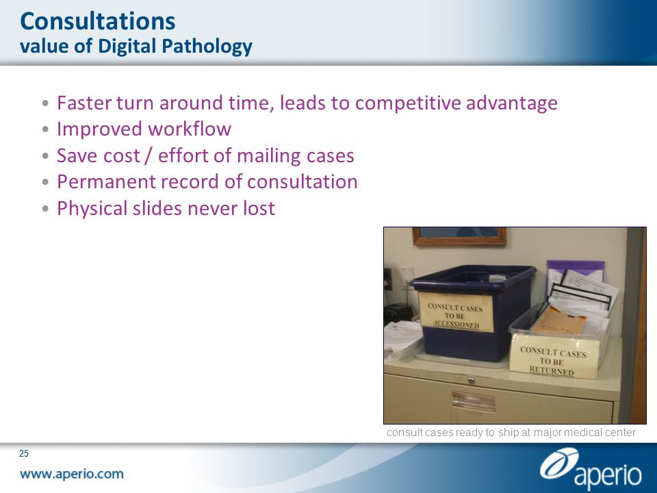 Consultations value of Digital Pathology