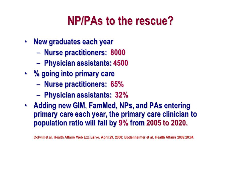 NP/PAs to the rescue New graduates each year