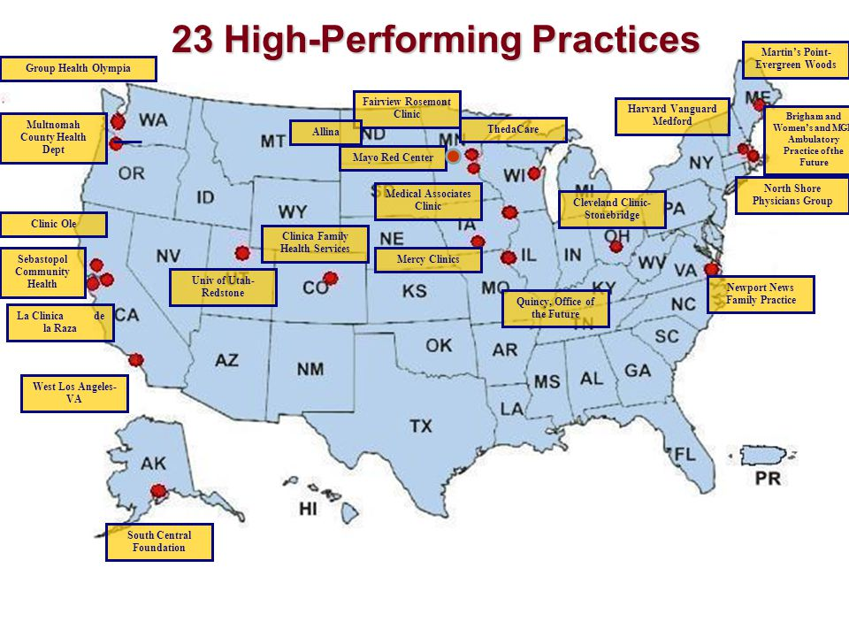 23 High-Performing Practices