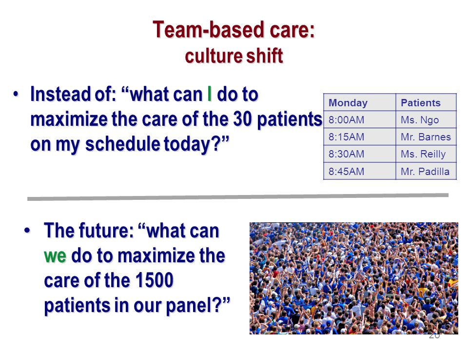 Team-based care: culture shift