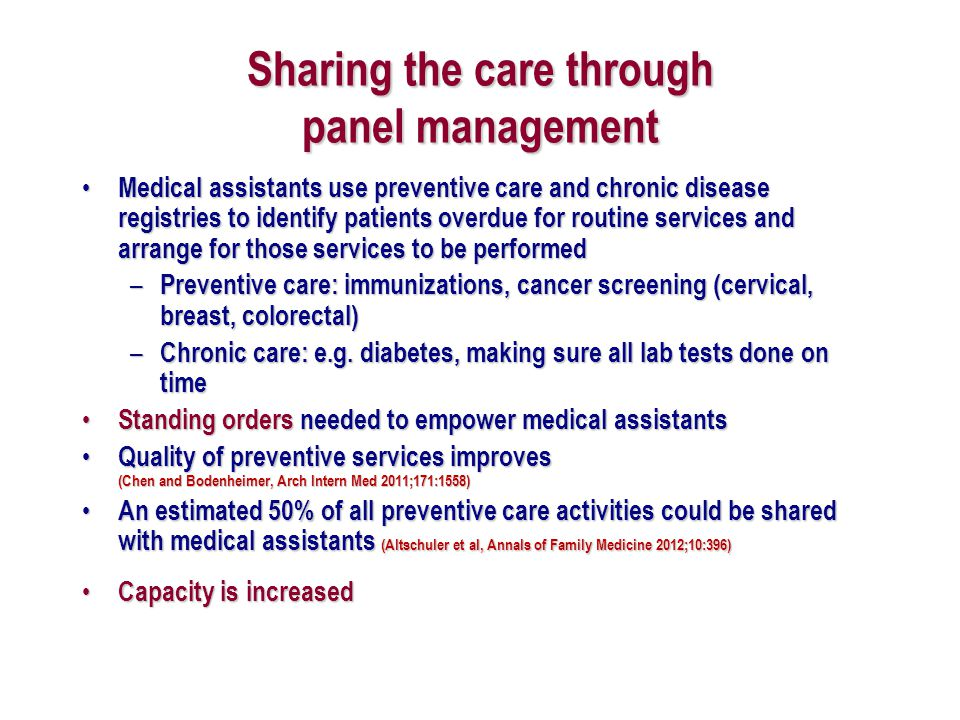 Sharing the care through panel management
