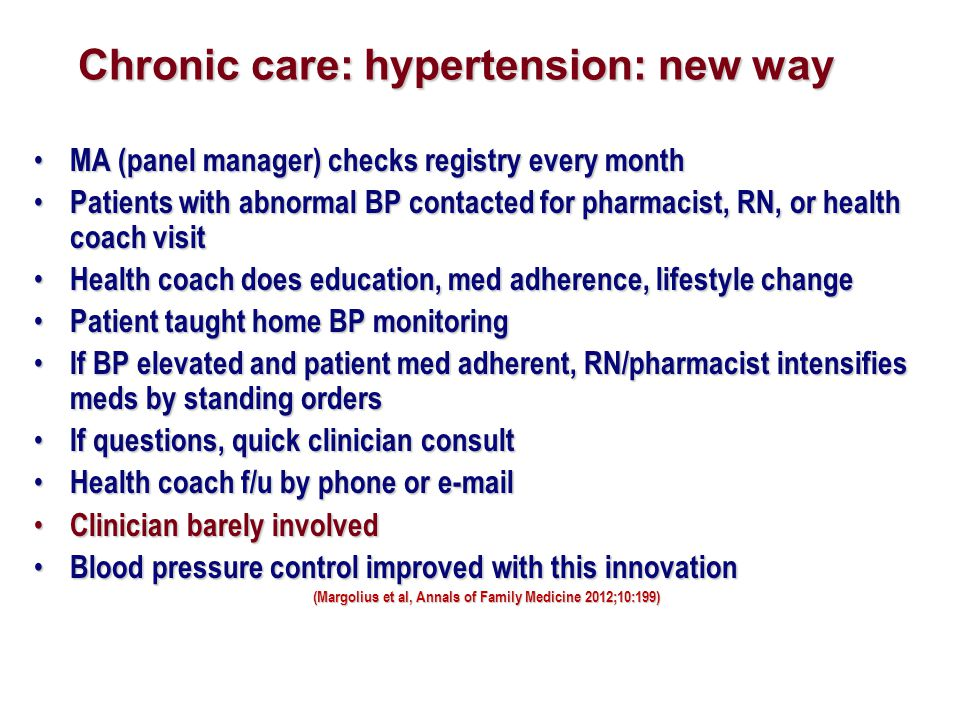 Chronic care: hypertension: new way