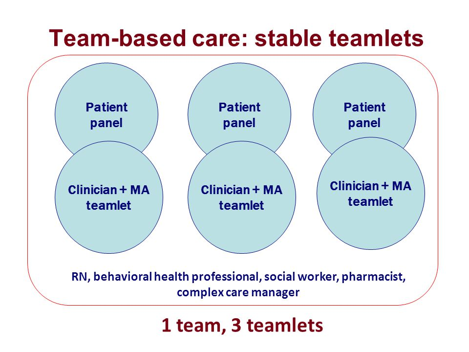 Team-based care: stable teamlets
