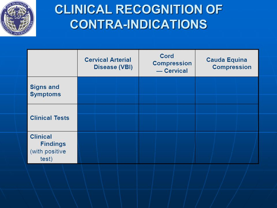 CLINICAL RECOGNITION OF CONTRA-INDICATIONS