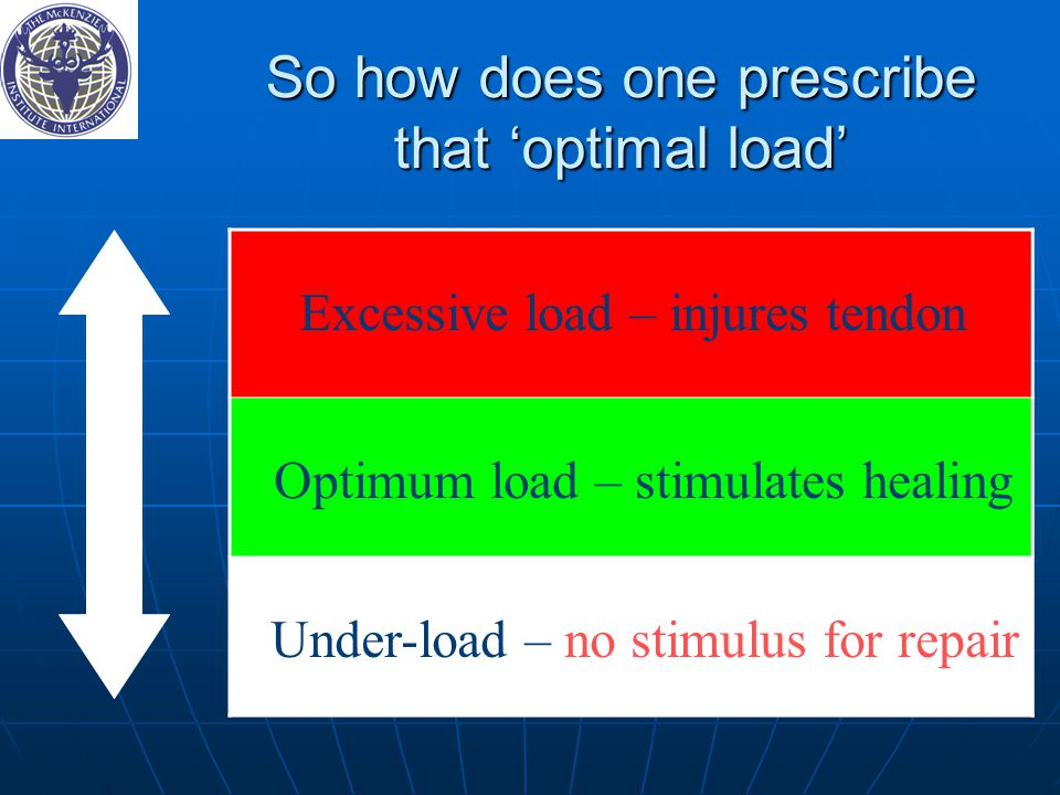 So how does one prescribe that 'optimal load'