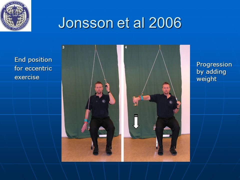 Jonsson et al 2006 End position Progression by adding weight